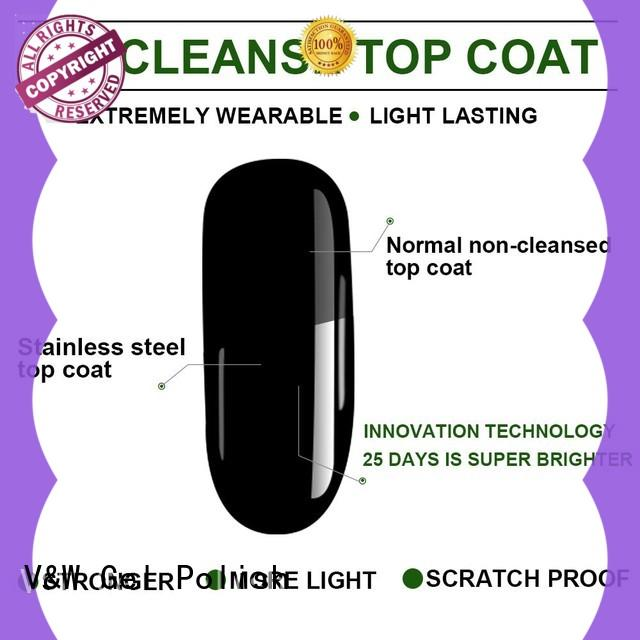 VW peel off best private label nail polish manufacturers slip for office