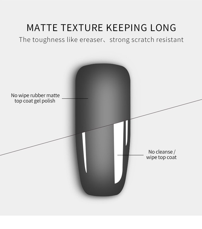 VW-Find No Wipe Rubber Matte Top Coat Gel Polish On Vw Gel Polish-2