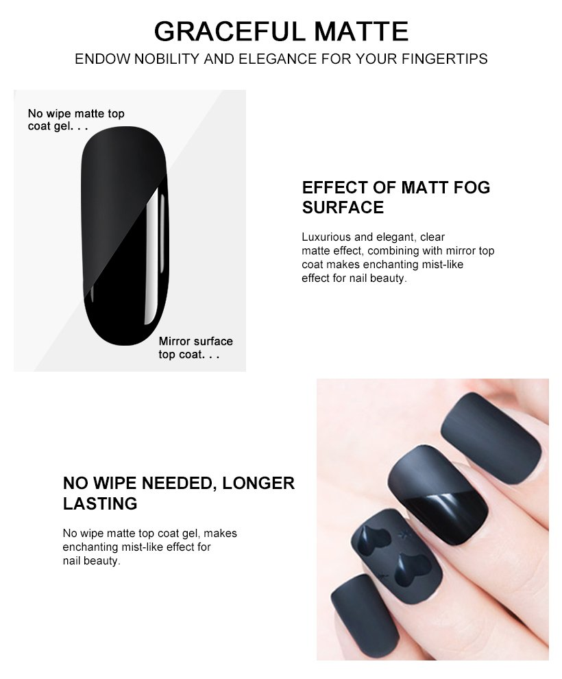 VW-Find No Wipe Matte Top Coat Gel Polish | Uv Gel Polish Wholesale-9