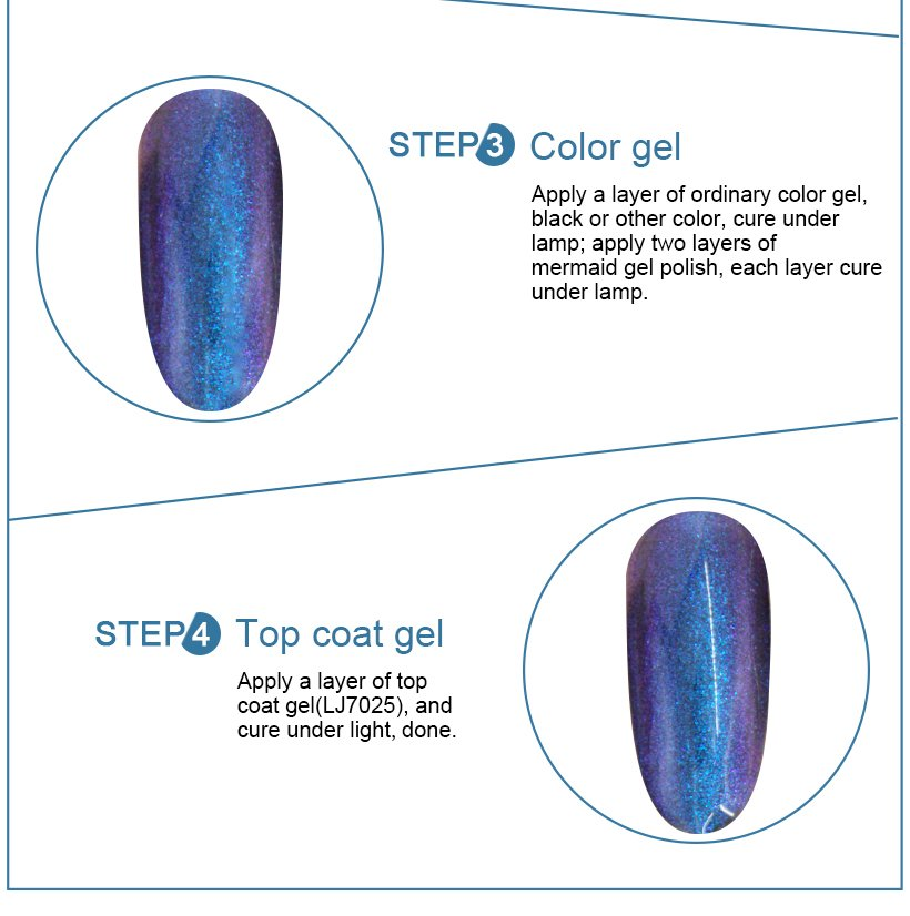 quick dry uv gel top coat acid manufacturer for office-7